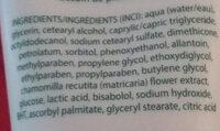 glysomed - Ingredients - fr