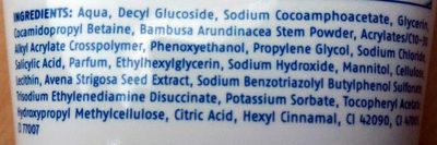 Gommage Quotidien Aqua Rich - Ingrédients