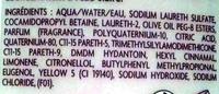 Éclat & douceur Scintilis actif - Ingrédients
