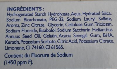 Soin global - Ingredients