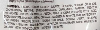 Crème lavante protectrice à l'extrait de coton toutes mains - Ingrédients
