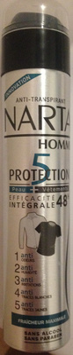 Anti-transpirant Protection 5 - Product