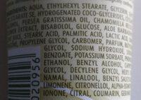 Hand & Nagelcreme - Ingredients - de