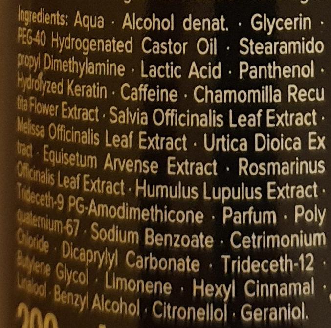 Schauma Phyto-Coffein - Ingredients