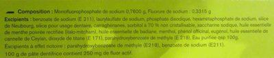 Fluocaril Bi-fluoré 250mg - Ingrédients - fr