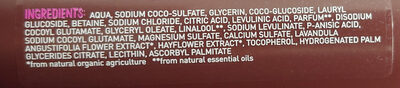 Duschgel - Ingredients