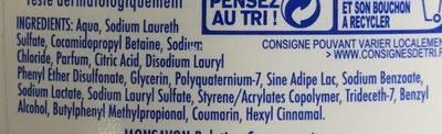 Douche crème hydratante Lait & Noix de Coco - Ingredients