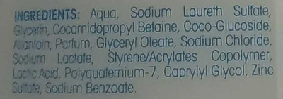 Surgras réparateur peaux sensibles - Ingredients