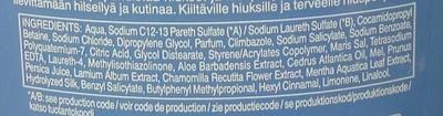 Naturals Antipelliculaire - Ingrédients