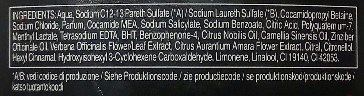 Palmolive Men Sensaçao do Brasil Lime Shot - Ingredients - en